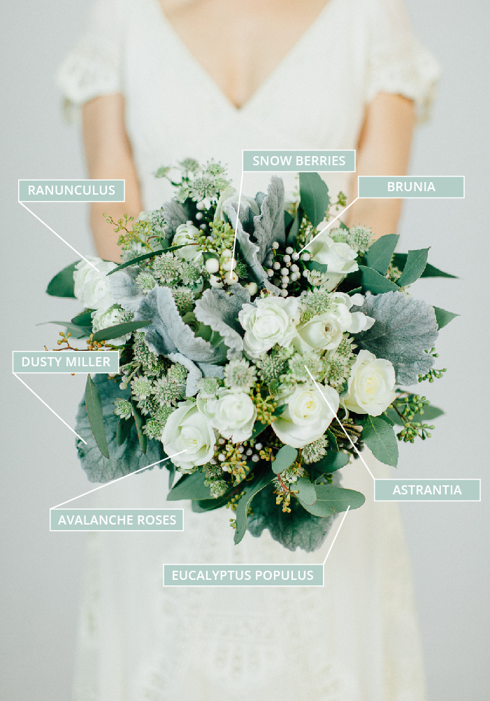 green foliage for wedding bouquets photo - 1